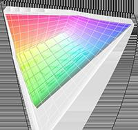 ProfilRGB-MacBook