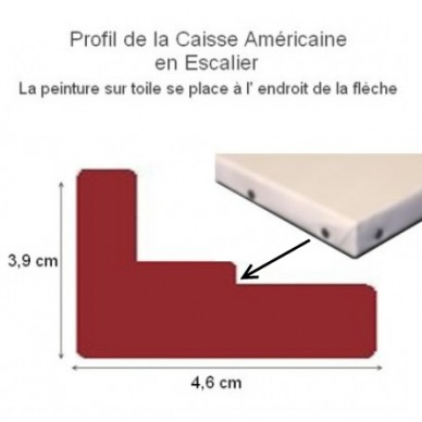 caisse-americaine-profil