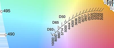 ColorTemperatureWP